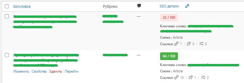 Очки поисковой оптимизации плагина Rank Math SEO в ленте записей и страниц